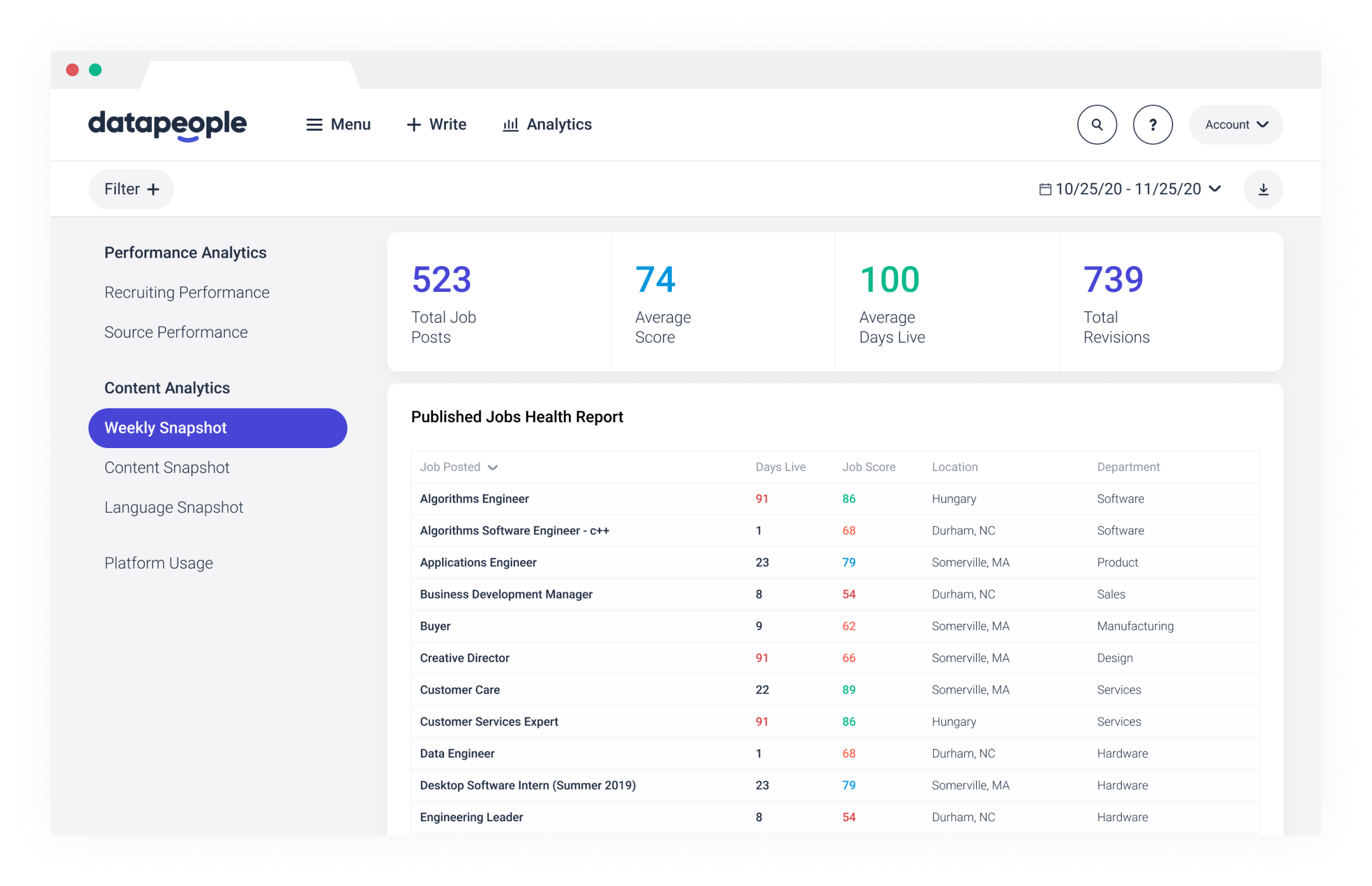 Screenshot of Datapeople's Job Health Report, a weekly analytics snapshot showing content and language status of open jobs.